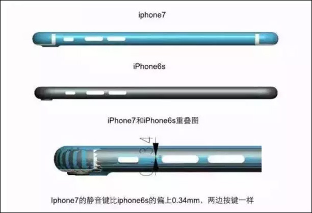 iPhone7 側面ボタン