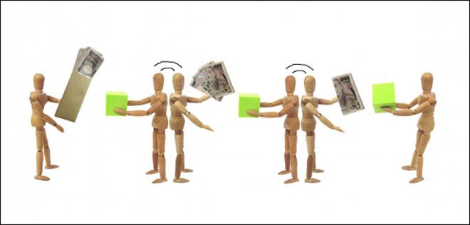 卸売業者、問屋、小売業者の違い